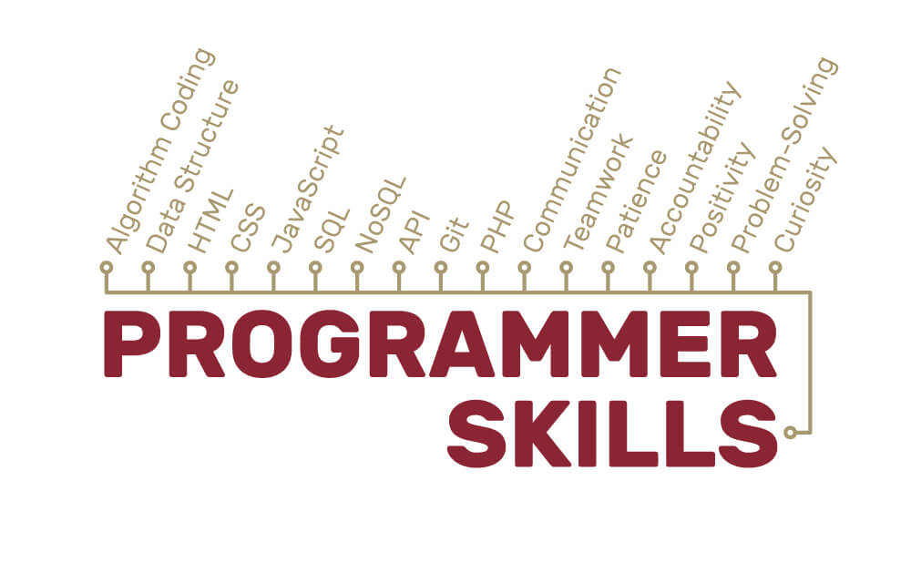 A full list of programmer skills