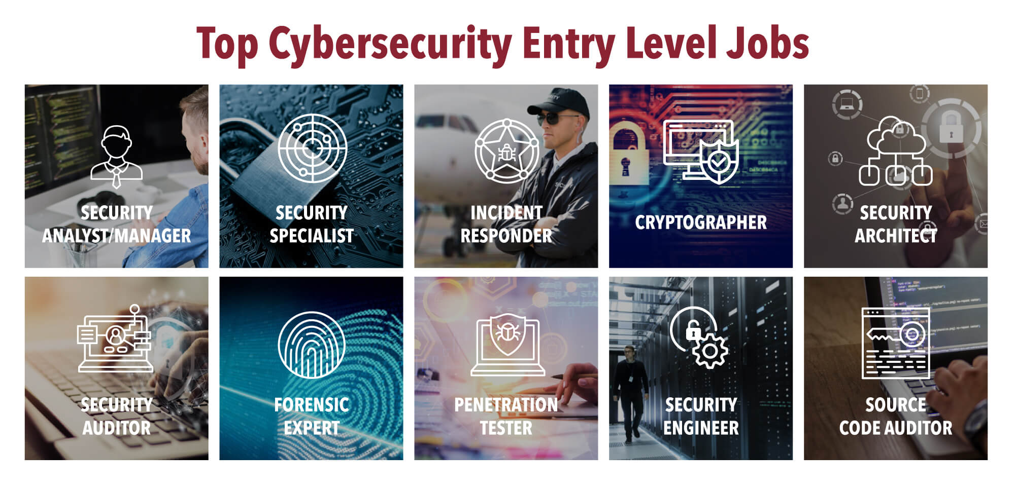 The top ten entry-level cybersecurity jobs